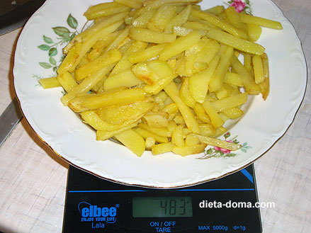 100 грамм жареной картошки это сколько на тарелке